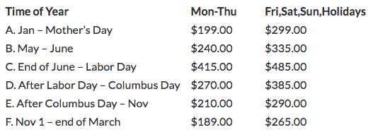 2016-golf-pricing-value-pkg