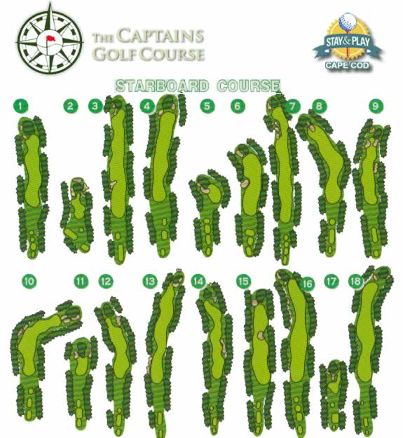 Captains Golf Starboard Course-Stay and Play Cape Cod